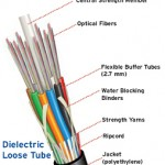 EZPrep Dielectric LoseTube Fiber Optic Cable